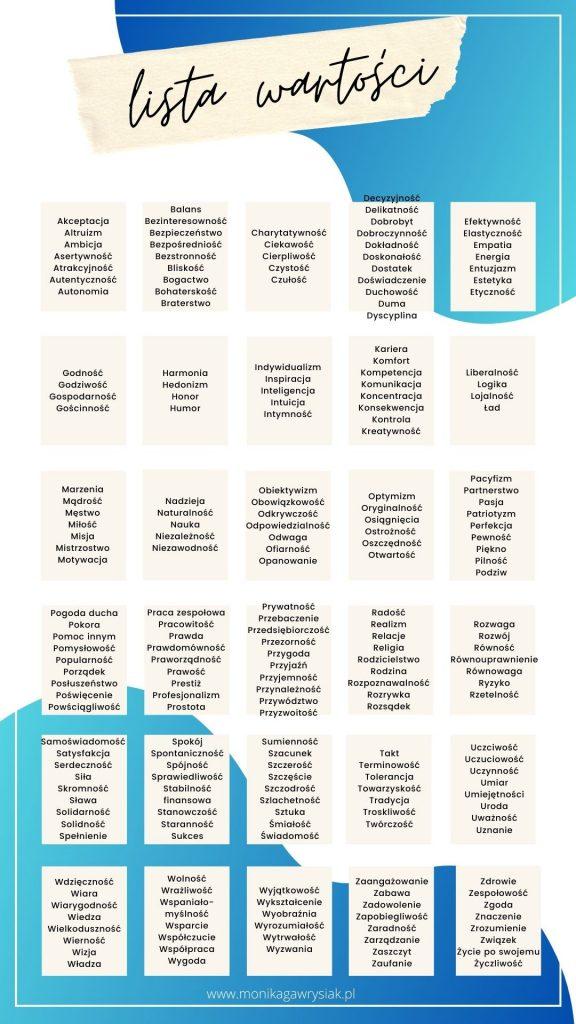 Lista wartosci monikagawrysiak.pl  576x1024 - Jak wykorzystujesz swoje życie? Jak poznać swoje wartości?