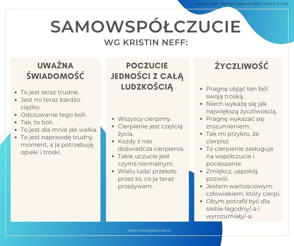 Samowspolczucie wgKristin Neff monikagawrysiak.pl  - Jak być dobrym dla siebie?