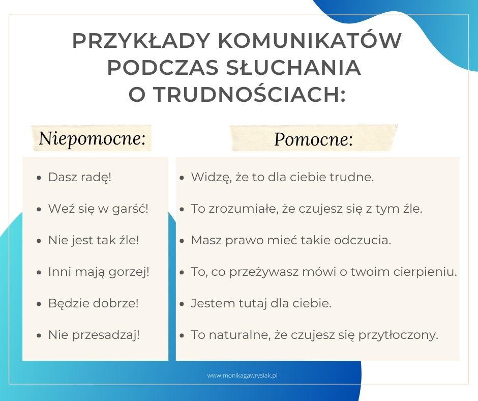komunikaty podczas sluchania otrudnosciach monikagawrysiak.pl  - Jak zrozumieć drugiego człowieka zapomocą aktywnego słuchania?